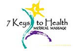 7 Keys To Health logo