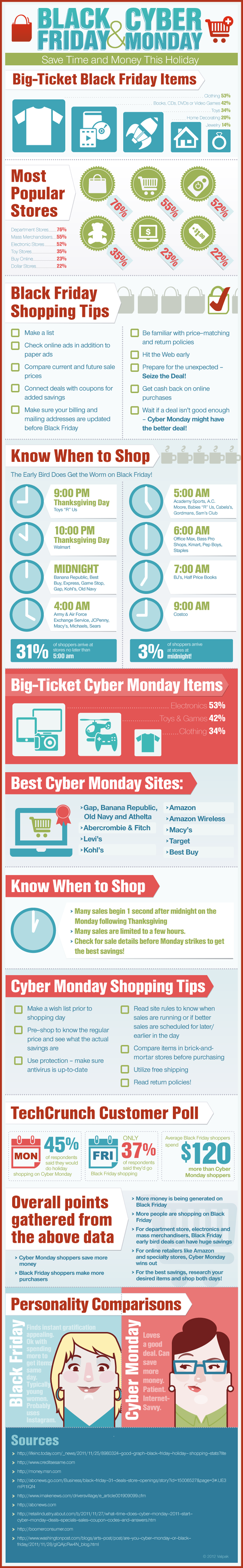 How to Shop on Black Friday and Cyber Monday Infographic