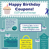 History of the Coupon Infographic