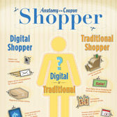 Savvy Shopper InfoGraphic