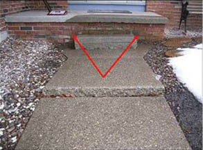 A1 concrete leveling cincinnati ohio uneven sidewalks