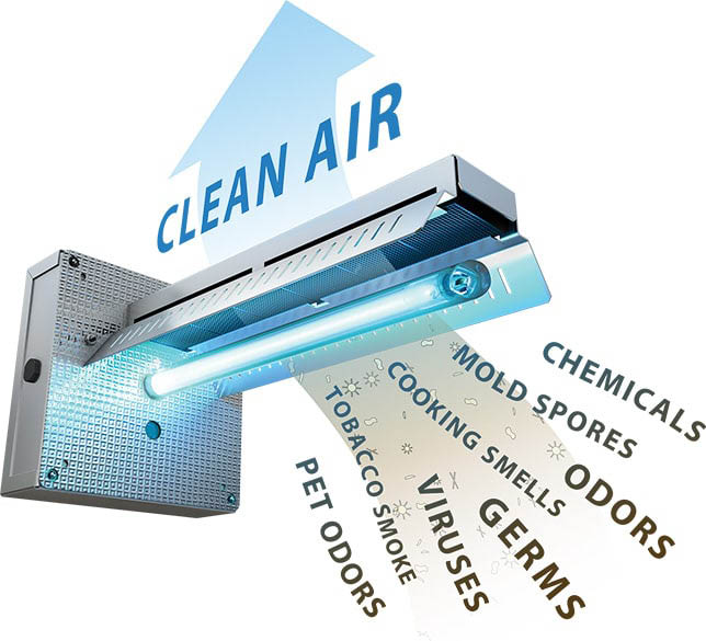 AQS Heating & Air Conditioning in Hemet, CA - improve the quality of your home with our exclusive clean air solution - eliminate viruses and more