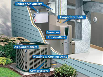 Cool Breeze Mechanical sells, installs and repairs American Standard furnaces and air conditioners