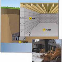 Free Basement Inspection and Free Estimates!  Please Call: 630 769-9300 Today! If your basement is wet or has water, dampness, cracks, seepage or other signs of moisture, please call us for a free foundation inspection!