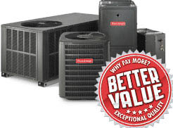 Goodman Products: Better Value, Exceptional Quality