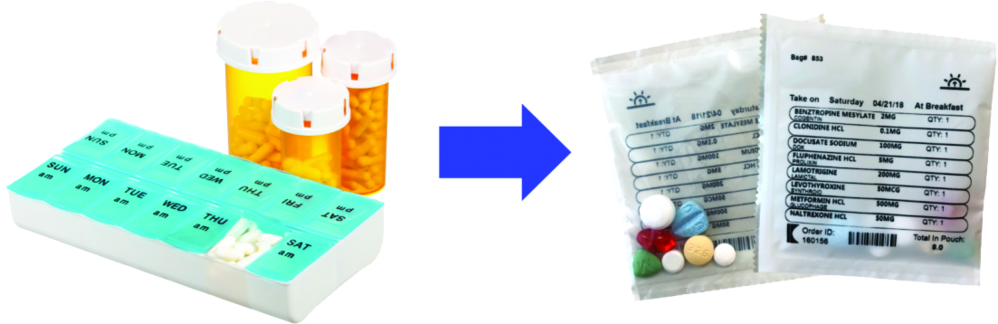 easy doses pharmacy management manage my pills local pharmacist st. pete pharmacy
