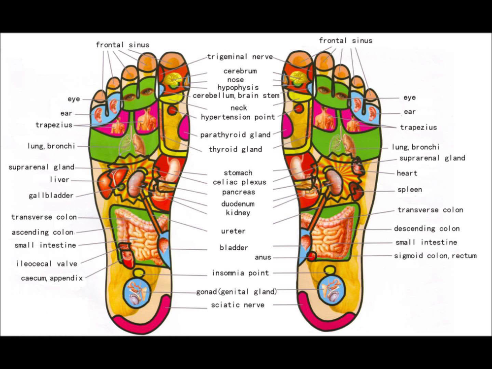 Chinese Foot massage at Lucky Foot in Naperville