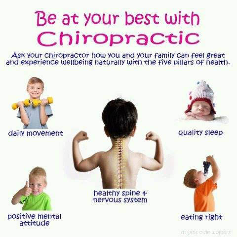 Be at your best with chiropractic - Mercer Island Chiropractic and Massage Therapy - Mercer Island, Washington