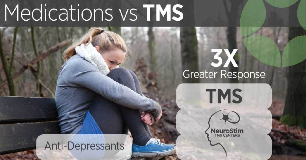 NeuroStim TMS - Free Consultation - No Medications - Proven Results - Tacoma, WA - Lakewood, WA, TMS Therapy, Therapy Near Me - Help - Support - Anit-Depressants