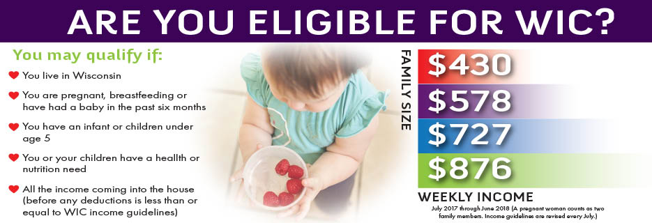 Women, Infant, Child, Food, Nutrition, Breastfeeding, Health, Social