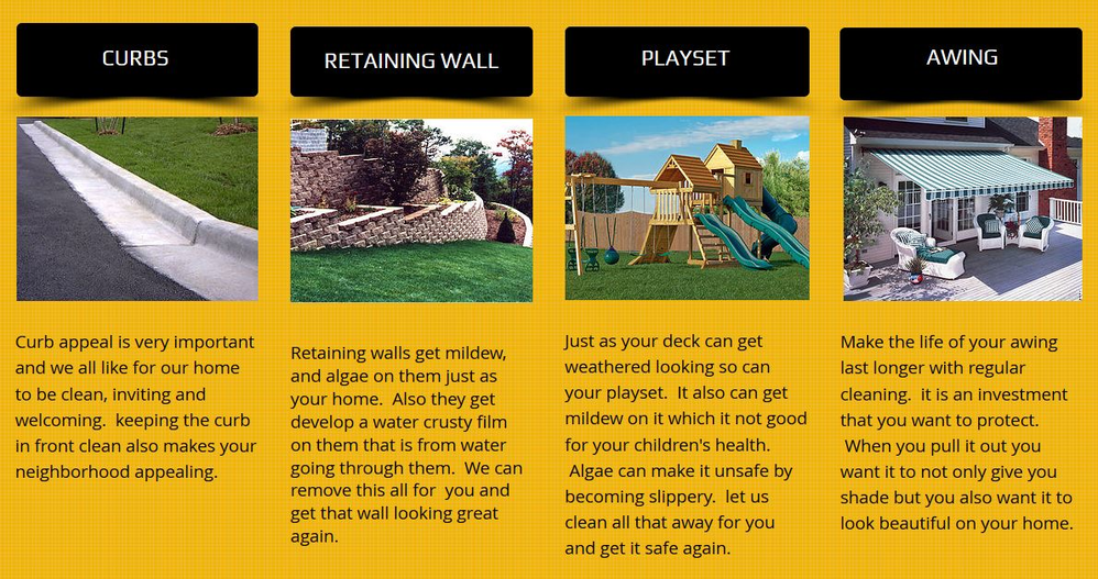 Curbs, retaining walls, playsets and awnings can be pressure washed in Buford