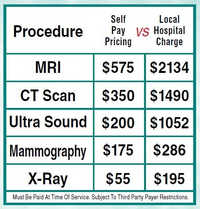 Procedure cost for mri ultra sound X-rays and more.