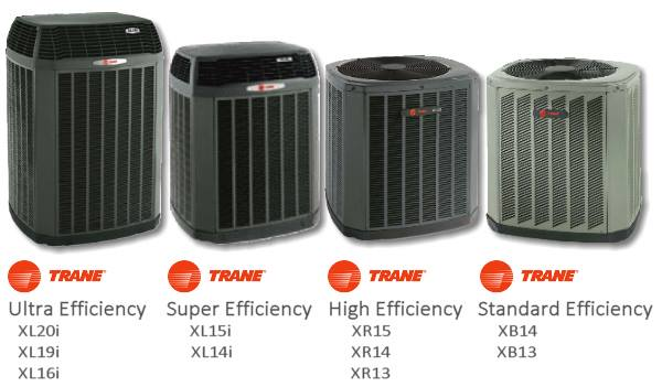 We have whole house HVAC systems in many sizes