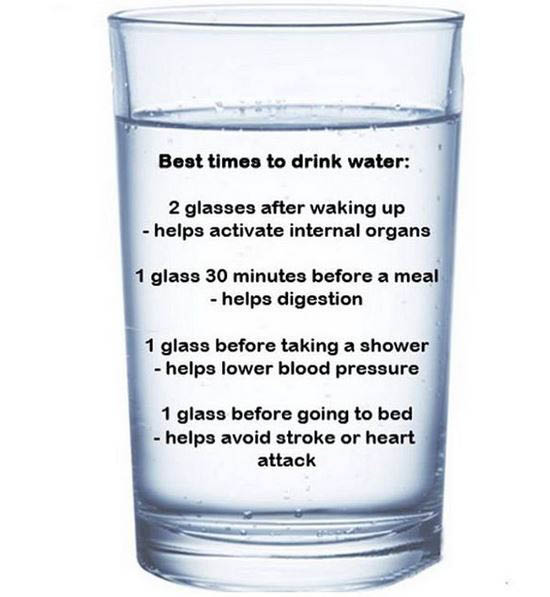 poster citing the health benefits of drinking water; alkaline water benefits; water delivery in New York