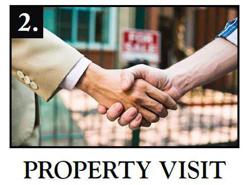Sam Schwartz - We Buy Houses - second step is a property visit