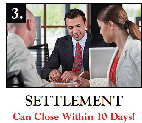 Sam Schwartz - We Buy Houses - third step is the settlement - you can often close within 10 days!