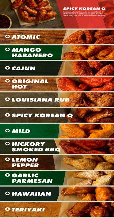 Wing Flavors available at Wingstop in Wharton NJ & Union NJ