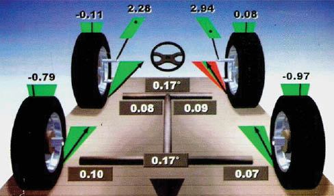 wheel alignment image for Burleson Best Automotive in Burleson, TX