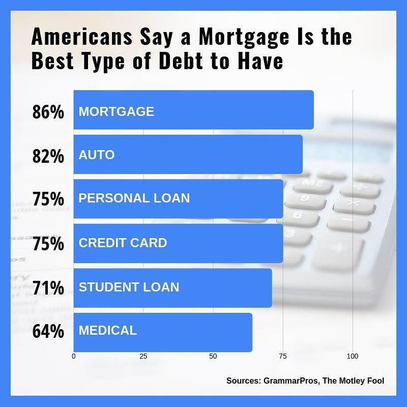 mortgage options near me home loans orange county ca