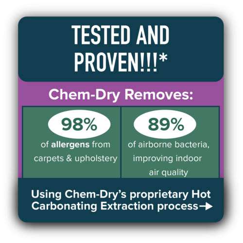 IAQ improvement Chem-Dry of OKC/Edmond