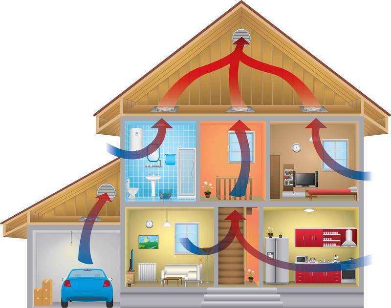 QuietCool Whole House Fan Air Flow