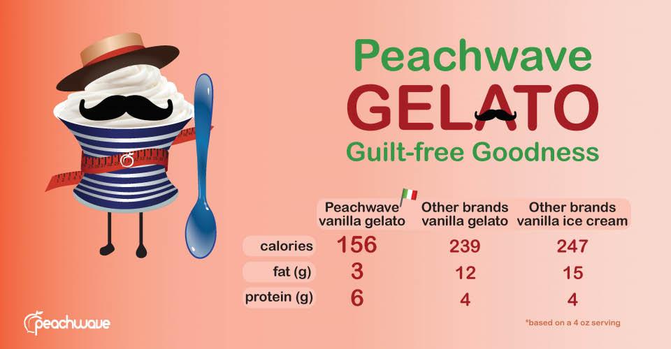 Skip the ice cream and get gelato near Winter Park, FL