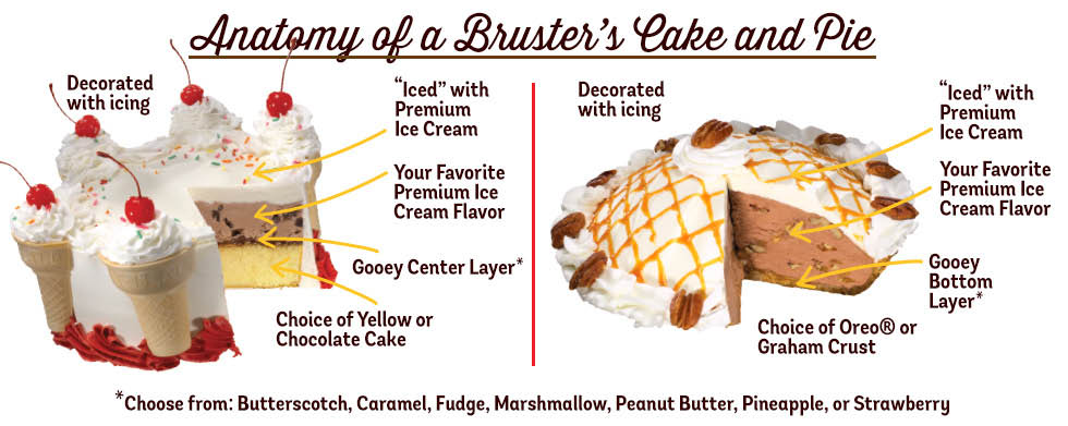 How we make our Bruster's cakes & pies