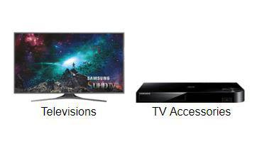 appliances & electronics kitchen and laundry appliances, electronics, and outdoor products.