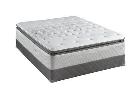 Liquidation Pros Coupons, Mattress coupons, , Serta, Pillowtop,Gel and Memory foam.