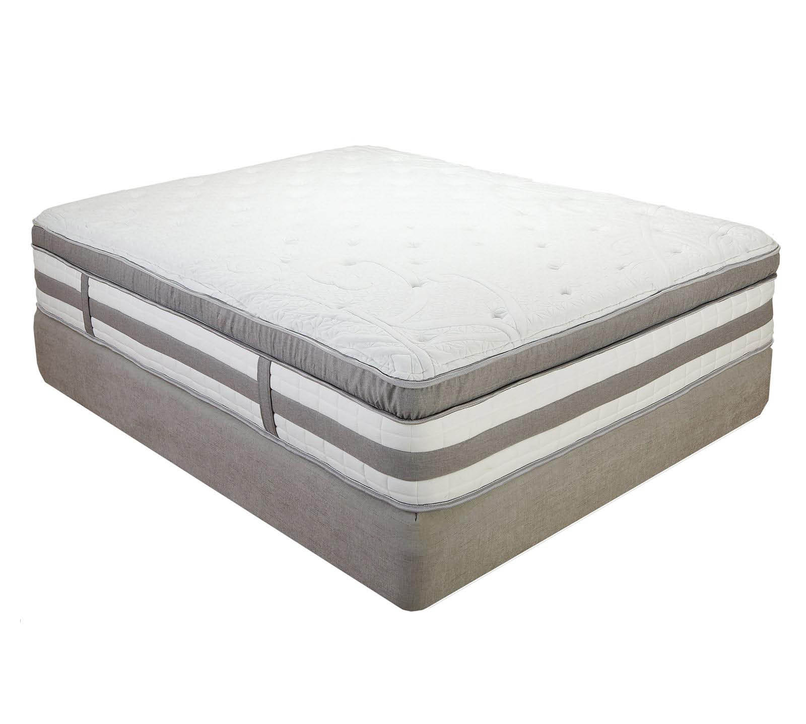 Quality brand name mattresses in a wide range of sizes and prices