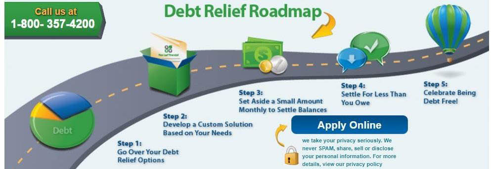 financial freedom  no more credit card debt pay off my debt pay off my credit card