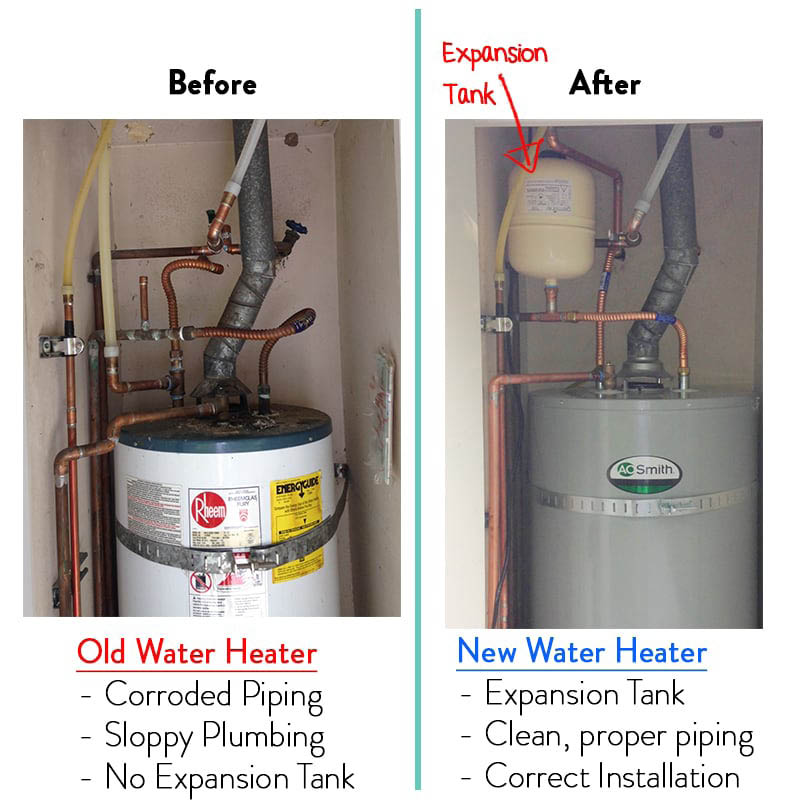 Before and after photos of water heater installation