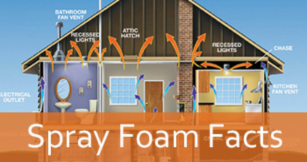 Spray foam insulation in metro Atlanta