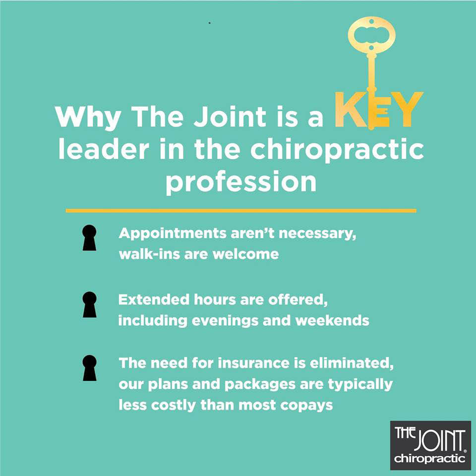 The Joint is a leader in chiropractic care