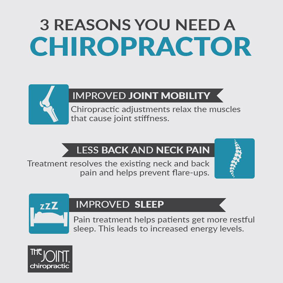 Three reasons you need a chiropractor