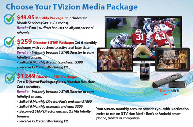 TVizion media packages and prices