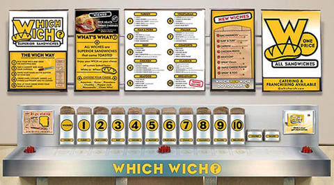 which wich order station